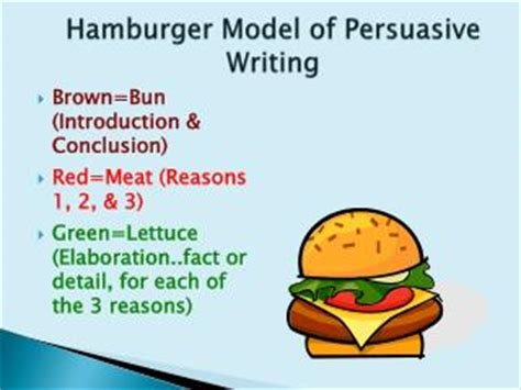 Write an introductory paragraph for an argumentative essay
